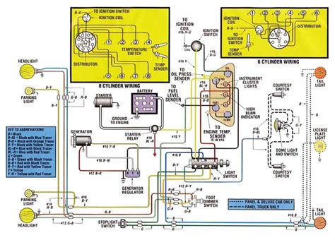 ez wire harness troubleshooting ford truck enthusiasts forums