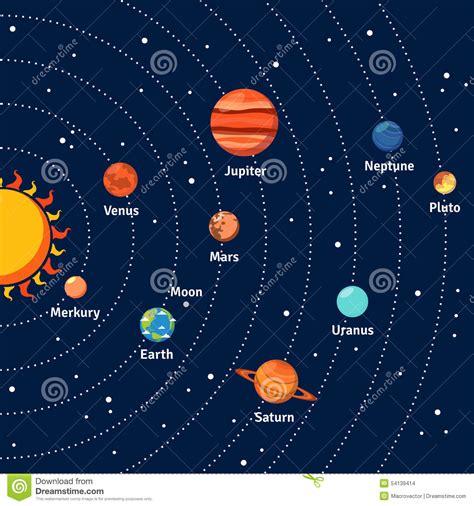 bedroom solar system 28 images solar system bedroom solar system google search boys bedroom ideas