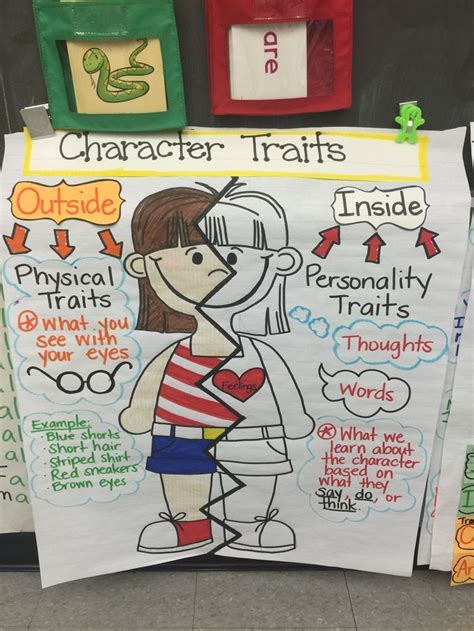 character education themes elementary character traits in first grade elementary education