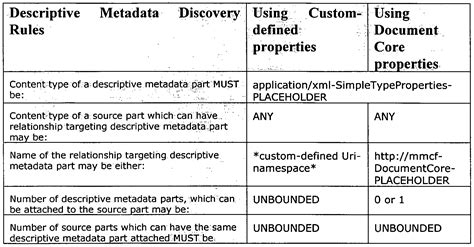 pattern en xml patent ep1646952a2 method and apparatus for interleaving
