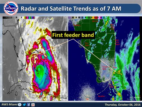 hurricane matthews impact minimal in dc area life