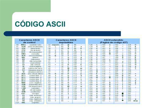 codigo ascii codigo ascii n related keywords codigo ascii n long tail