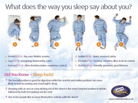 Does Your Detox When You Sleep by Sleep Infographic Smiths The Rink