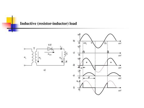 inductor ac to dc ppt chapter 2 ac to dc converters powerpoint presentation id 230019
