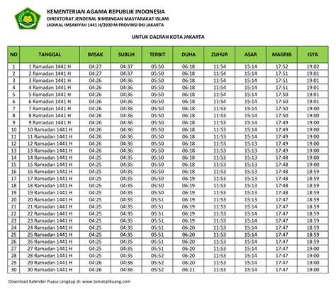 jadwal imsakiyah buka puasa kota jakarta timur    kalender puasa ramadhan