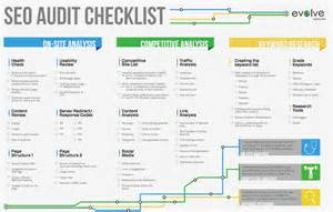seo audit checklist guide and infographic