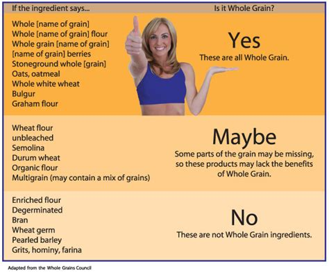 whole grains not wheat whole grains why eat bread