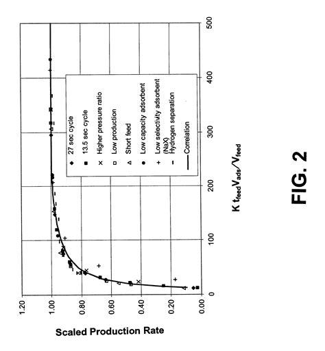 pressure swing adsorption process patent us6605136 pressure swing adsorption process