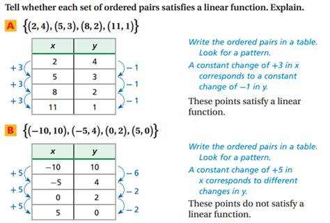 lesson 7 1 identifying linear functions faribault
