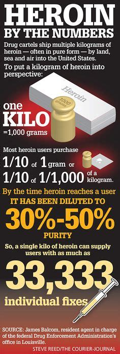 Opiate Detox Ky Medicaide by 1000 Images About Recovery On Addiction