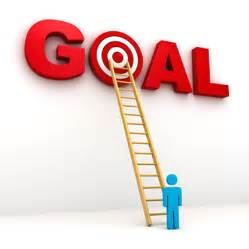 goal setting the why and the how