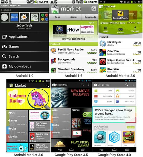 android market app android market app evolution from from 2007 to 2014 photos