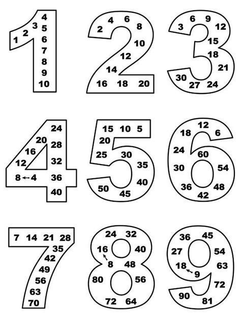 how to teach multiplication tables to dyslexic 25 best ideas about dyscalculia on math