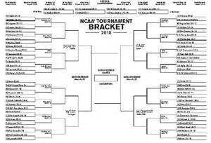 blank ncaa bracket template your guide to the complete filled out ncaa tournament