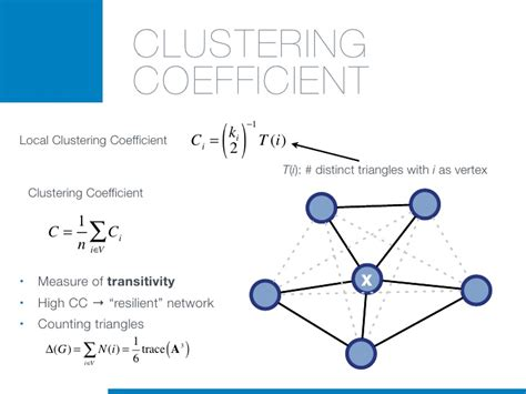 complex network analysis in python recognize construct visualize analyze interpret books clustering coefficient 1 kilocal