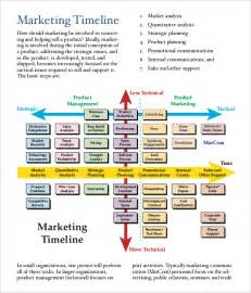 marketing plan timeline template 7 marketing timeline templates free sle exle