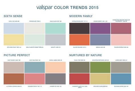 Valspar Bathroom Paint Colors by 5 Or 6 Day Bathroom Remodel Part 2 Paint Dadand