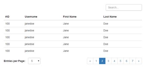 Data Table Tutorial by Js Tutorial Bootstrap Data Table