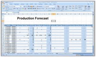 excel forecasting template the xlhub app store memes