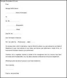 Termination Letter For Internet Services Termination Of Services Letter Format Download For Free