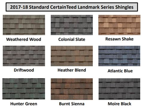 certainteed landmark colors certainteed landmark shingles cornerstone homes