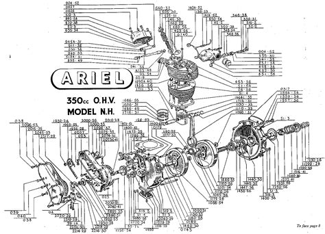 harley davidson engine diagram rock harley davidson