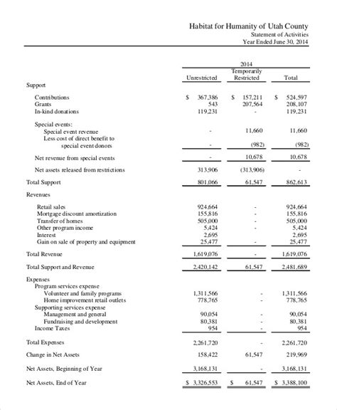 financial statement   word  format