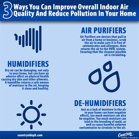 how to improve home air quality 28 images top house