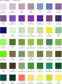 types of green color similiar different types of green colors keywords