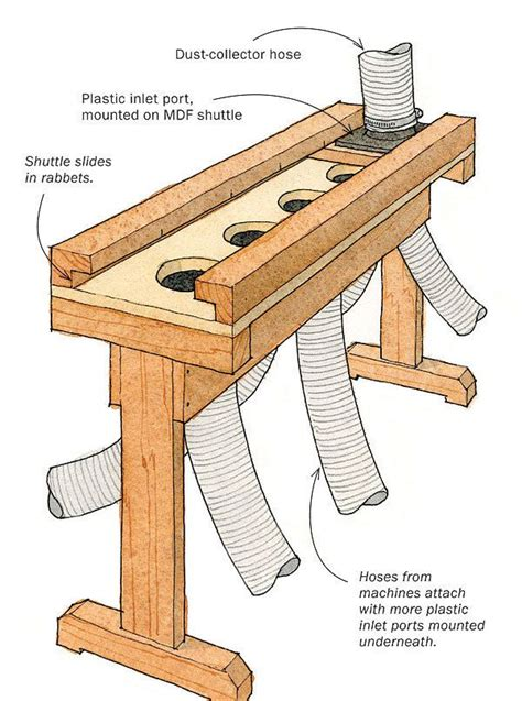 table saw dust collection ideas 1000 ideas about dust collection on dust