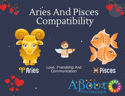 aries and pisces compatibility aries and pisces compatibility love and friendship