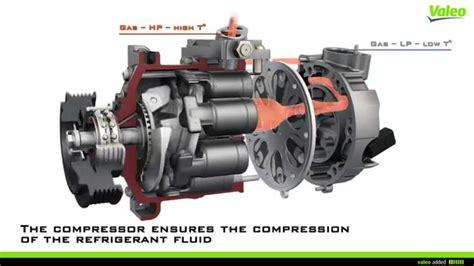 Denso Kompresor Toyota 3 Piston funcionamiento aire acondicionado automotriz