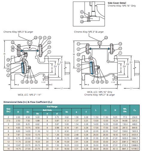 swing check valve application dsi check valves dk amans valve