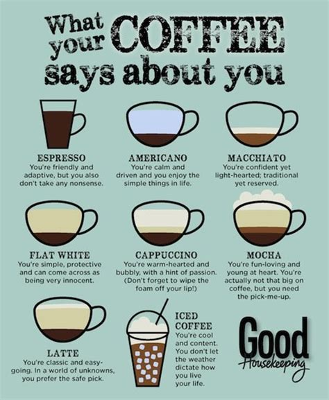 what your coffee says about you what your coffee says about you good housekeeping