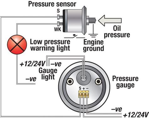 equus fuel pressure wiring diagrams repair wiring