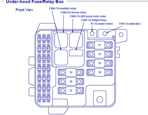1992 acura legend 3 2l fuse box diagram wiring wiring