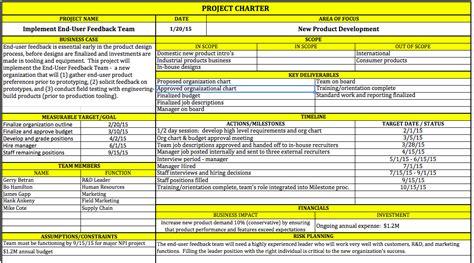 Fresh Essays & job improvement letter sample