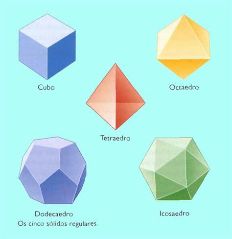 figuras geometricas solidos una aproximaci 243 n a los cuerpos geom 233 tricos aprendiendo