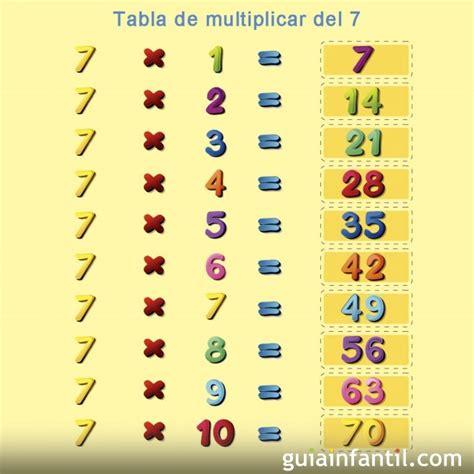 tablas de multiplicar del 1 al 10 matematicas juego tabla de multiplicar del n 250 mero 7 matem 225 ticas para ni 241 os