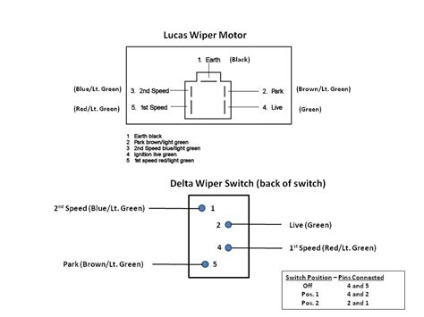 marine wiper motor wiring diagram wiring diagram schemes