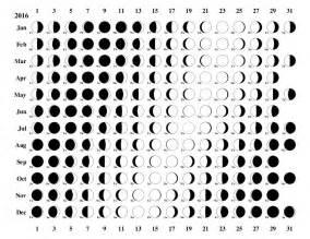 Calendar 2018 Moons Lunar Calendar 2018 Yearly Calendar Template