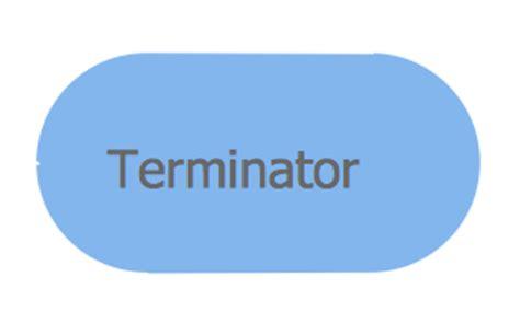 terminator flowchart image gallery terminator symbol