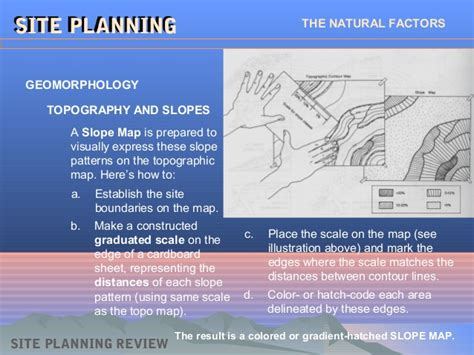 site layout meaning housing plans meaning house design plans