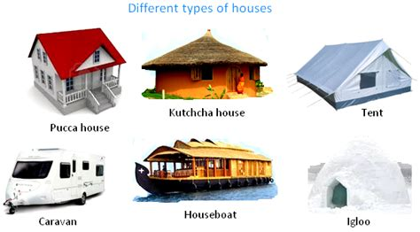 different houses a house pucca house kutchcha house tent caravan
