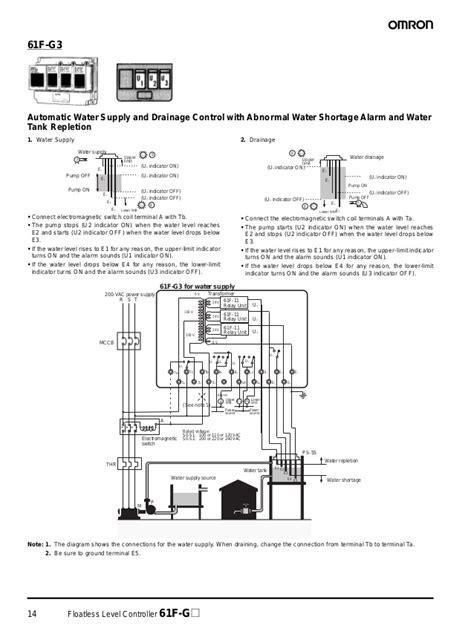 Panel Wlc 61 f floatless level controller datasheet