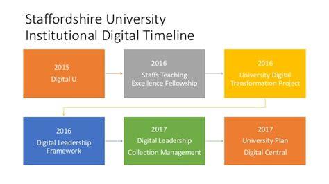design management staffordshire university uksg conference 2017 breakout librarians as digital