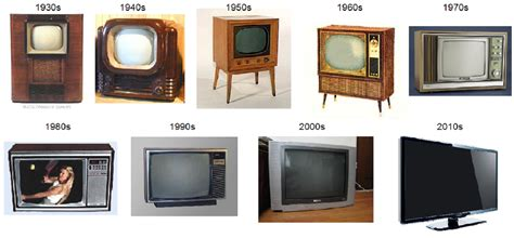 And Tv by The Rise Of Violence In Children Due To Television Student