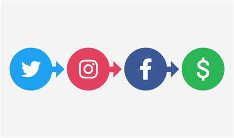 Free Search Social Media 7 Tips To Optimize Your Social Media Conversions Sprout Social