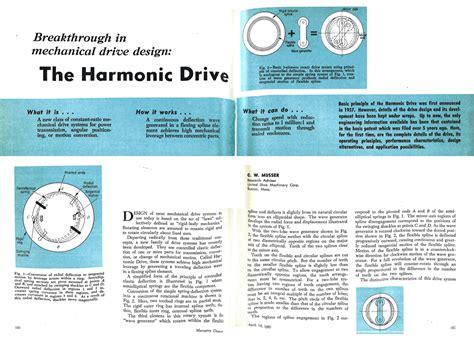 drive pdf the harmonic drive machine design