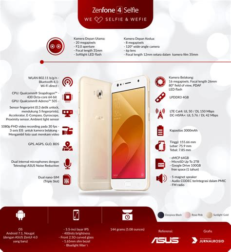 erafone g5s spesifikasi harga dan review asus zenfone 4 selfie